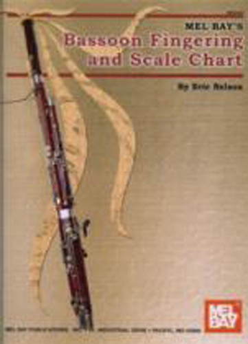 Bassoon Fingering & Scale Chart Eric Nelson